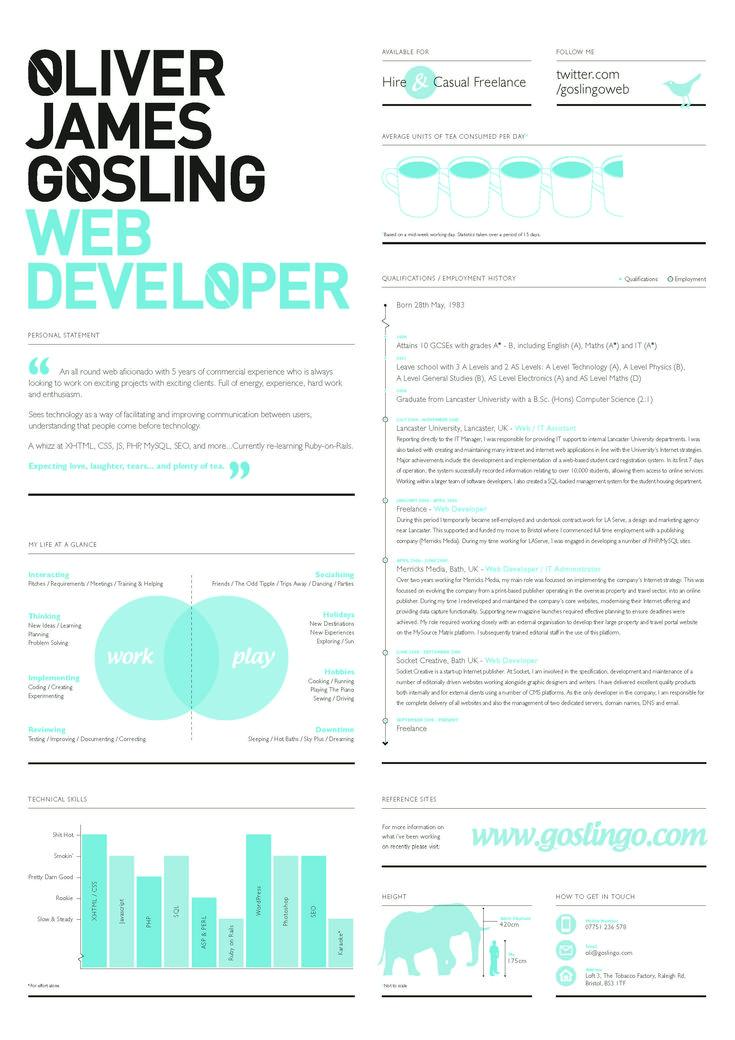 Entry Level Web Developer Resume Sample, LiveCareer