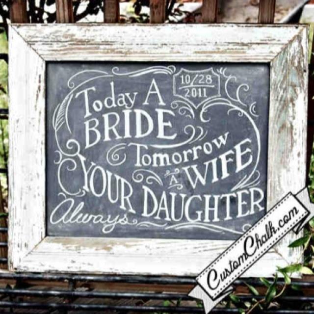 Custom chalk board signs from etsy