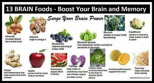 How to enhance brain memory power image 1