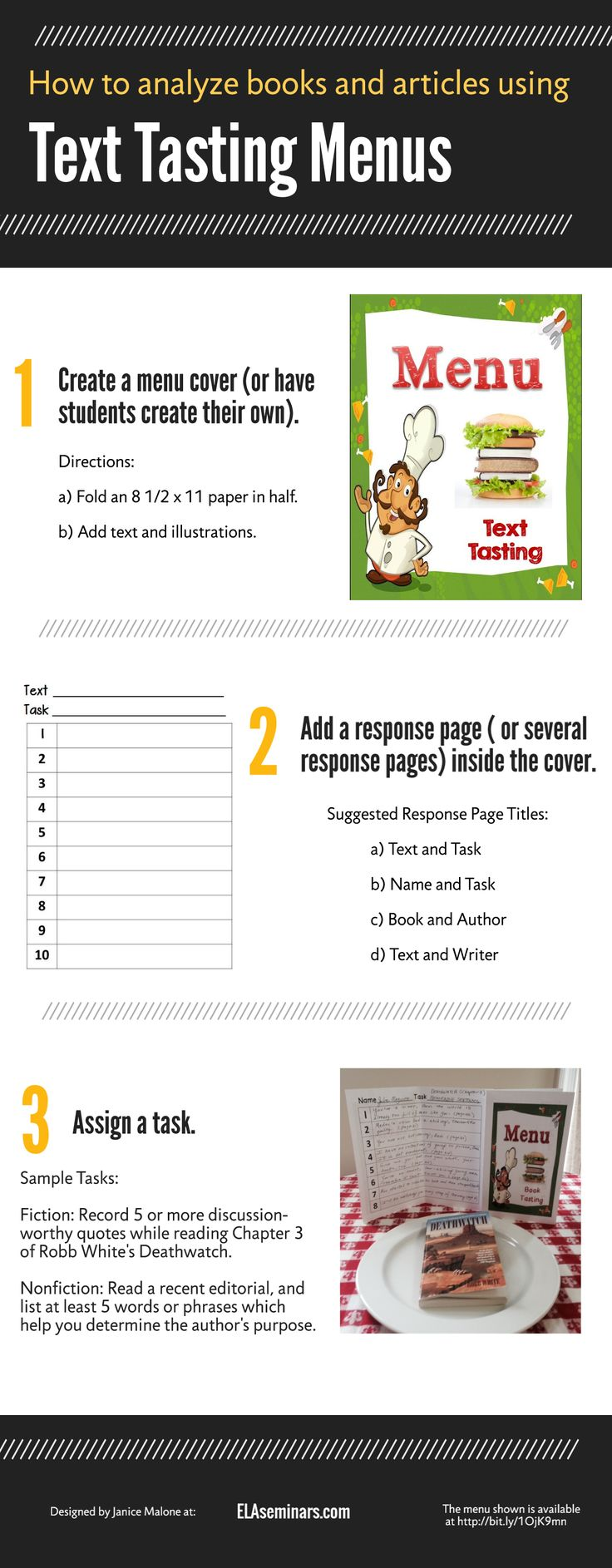 How to Analyze Books and Articles with Book Tasting and Text Tasting Menus (The menu shown is available on TpT.) - Find more tips at http://pinterest.com/elaseminars/  or have lessons delivered to your inbox at http://elaseminars.com/opt-in-1.htm