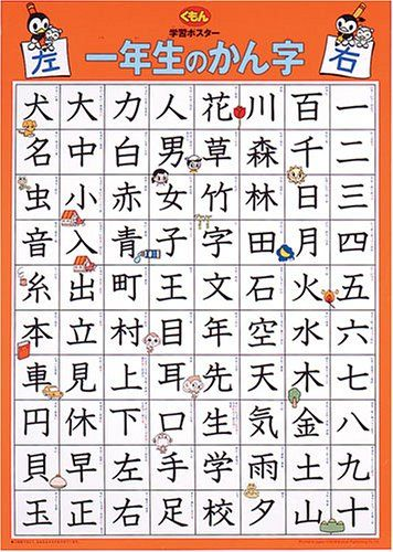 1 X Kanji learning posters freshman by Kumonshuppan Kumon... https://smile.amazon.com/dp/B000AD1O9I/ref=cm_sw_r_pi_dp_x_Mei.zbGDDJVHW