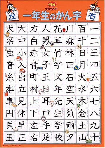 一年生の漢字
