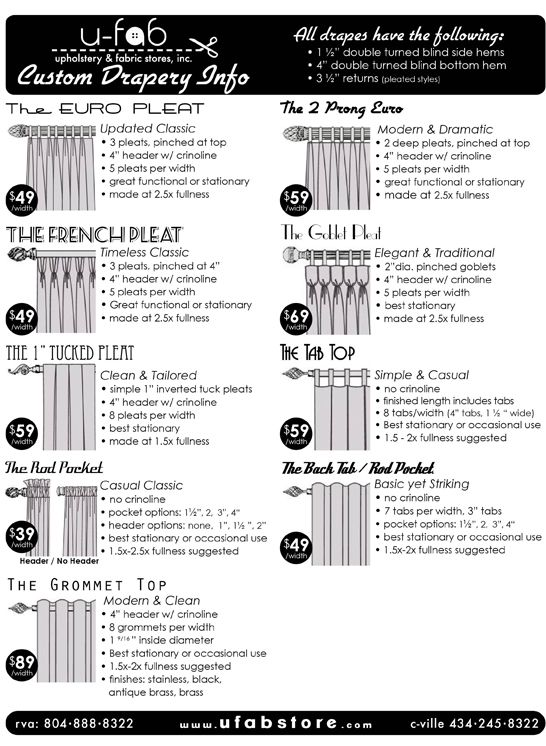 Curtains Ideas curtain panel styles : 1000+ images about Drapery tips on Pinterest | Window treatments ...