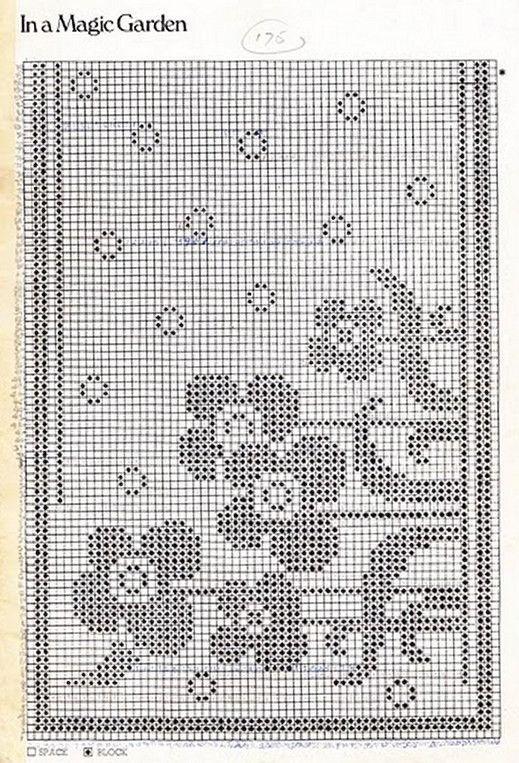 Pineapple serie Flower - Estate - Estate