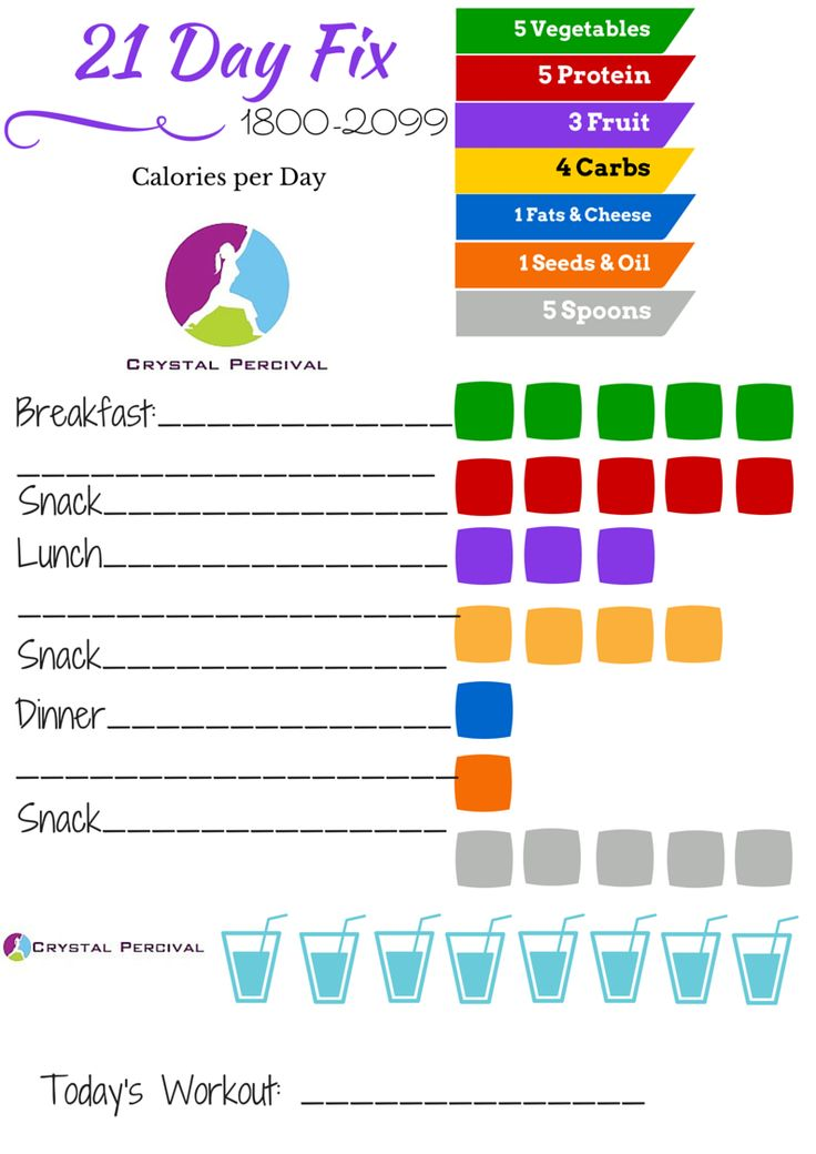 Crystal P Fitness and Food: 21 Day Fix Daily Tally Sheet
