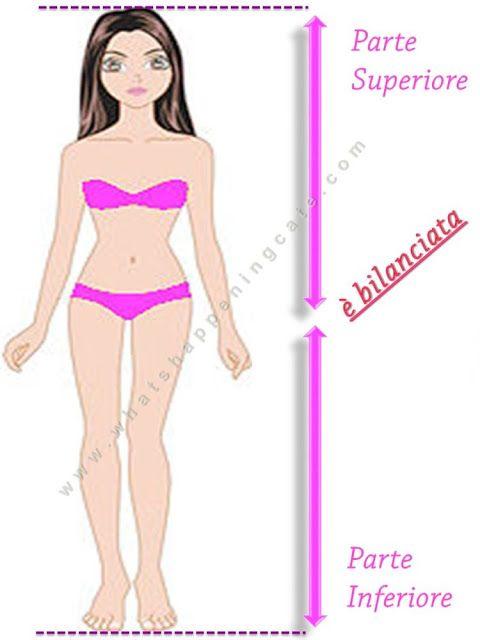 Per Proporzione Corporea Verticale si intende l'armonia, l'equilibrio tra la parte superiore del corpo – il tronco - e la parte inferiore – le gambe.  E l'equilibrio tra la parte superiore e quella inferiore del corpo contribuisce a far sembrare l'intera figura più armoniosa e slanciata.  - Guarda il Blog di #WhatsHappeningCate? posto dietro questo pin perché lì troverai molti più esempi!  #FormadelCorpo #FormedelCorpo #Proporzione ProporzioneVerticale  #WHCate