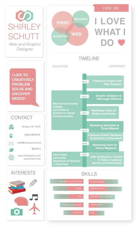 When Infographics Meet Resume: 36 excellent examples - Blog of Francesco Mugnai