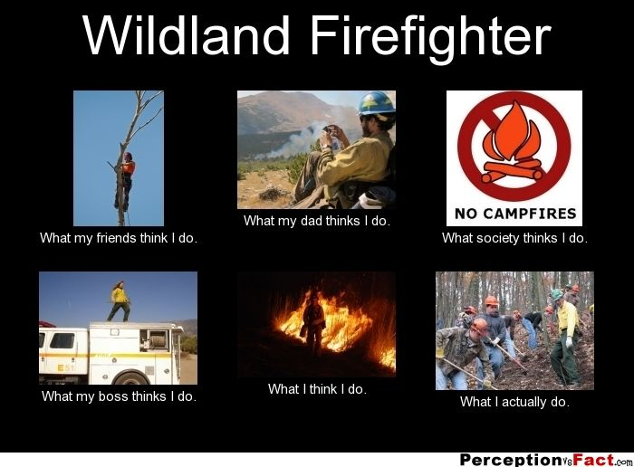 Wildland Firefighter... - What people think I do, what I really do - Perception Vs Fact