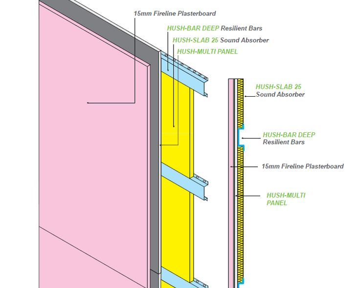 This system has been rigorously tested to exceed building regulations and competitor wall lining products. Please contact us for guidance.