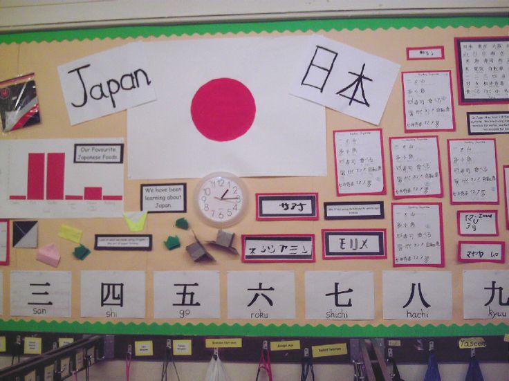 A sense of place - Japan classroom display photo - Photo gallery - SparkleBox