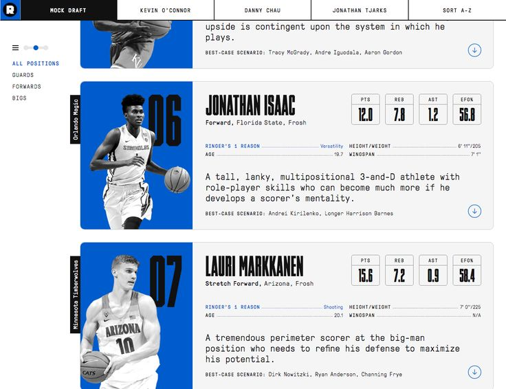 The Ringer's 2017 NBA Draft Guide | Awesome Screenshot