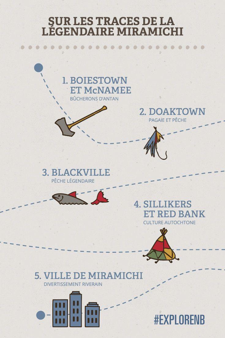 Sur les traces de la légendaire Miramichi, Nouveau-Brunswick Canada | Mesurez-vous au roi des rivières! La pêche au saumon de la rivière Miramichi a une réputation internationale sans pareille. Les amateurs de copieux repas maison et d'activités de plein air sans canne à pêche (canot, détente, exploration) trouveront aussi leur compte dans le décor ensorcelant de ce majestueux cours d'eau.