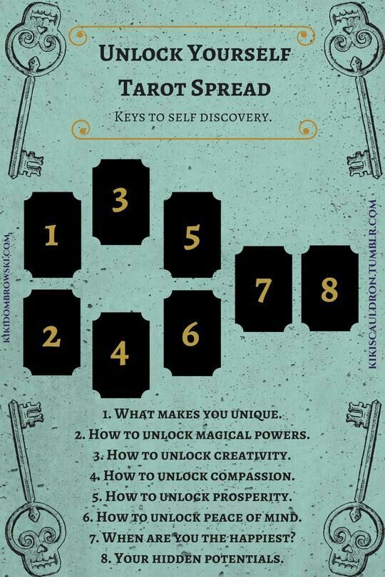 Unlock Yourself Spread