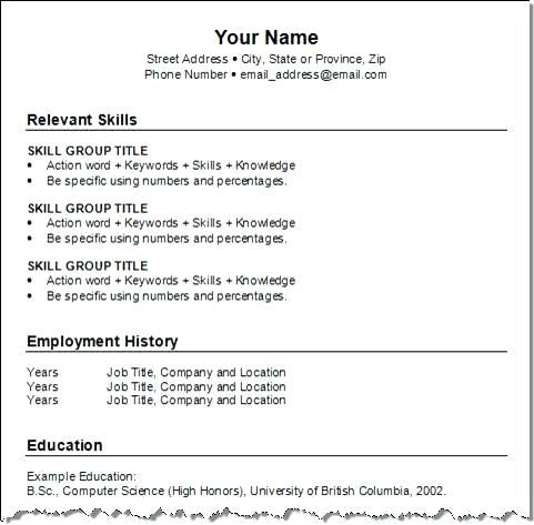 Creating A Free Resume How To Make For Templates Create