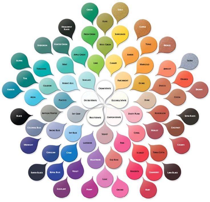 Colors Their Names Fyi Pinterest Colors And Names