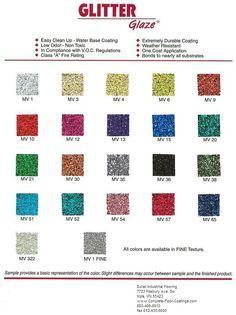 Glitter Epoxy Floor Kit Gurus