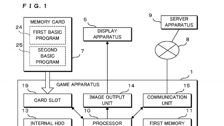 Nintendo patent application shows no optical disc drive in new console | Polygon