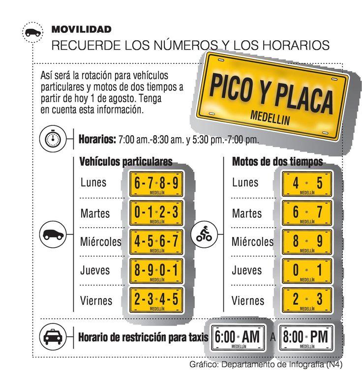 Desde hoy rige nuevo pico y placa en Medellín y el Valle de Aburrá