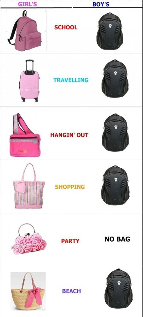 girls vs. guys<--- I'd rather have the boys bag. It's much cooler.(FYI, Imma girl) I hate the colour pink! It would be cool if the black backpack came in blue or red.