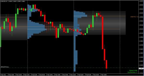 Navin forex trader