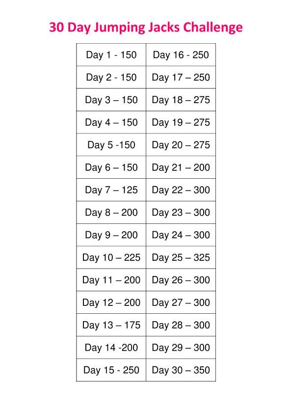 30 day jumping jacks challenge | Sport | Pinterest | Jack ...