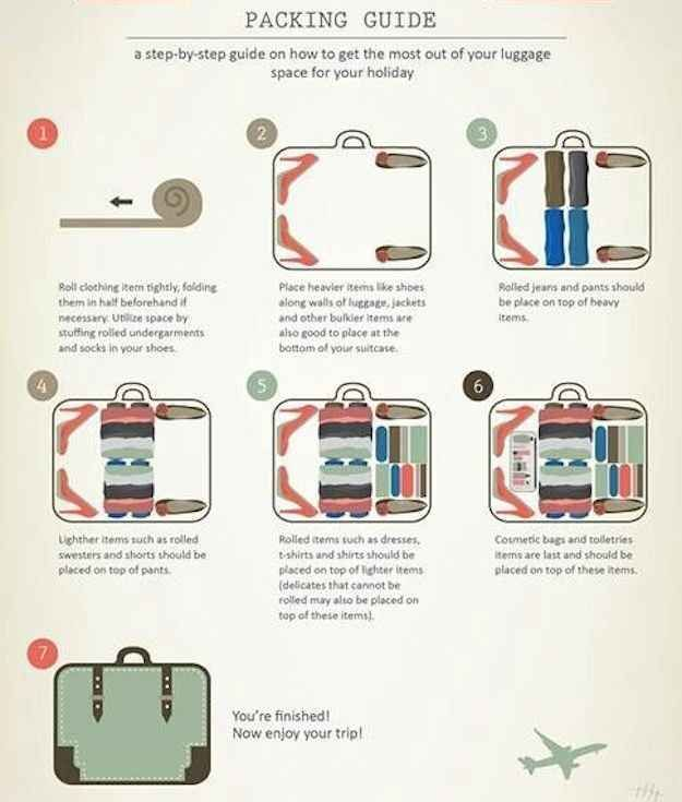 Learn how to fit everything into your suitcase.