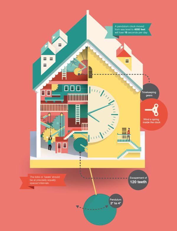 Infográficos e ilustrações editoriais de Jing Zhang #design #infographic #inspiration