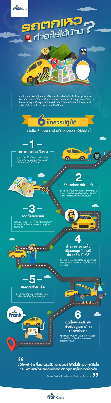 Info graphics frank insurance