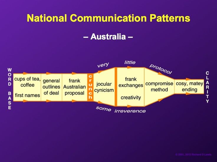 Australians tend to have a loose and frank conversational style.