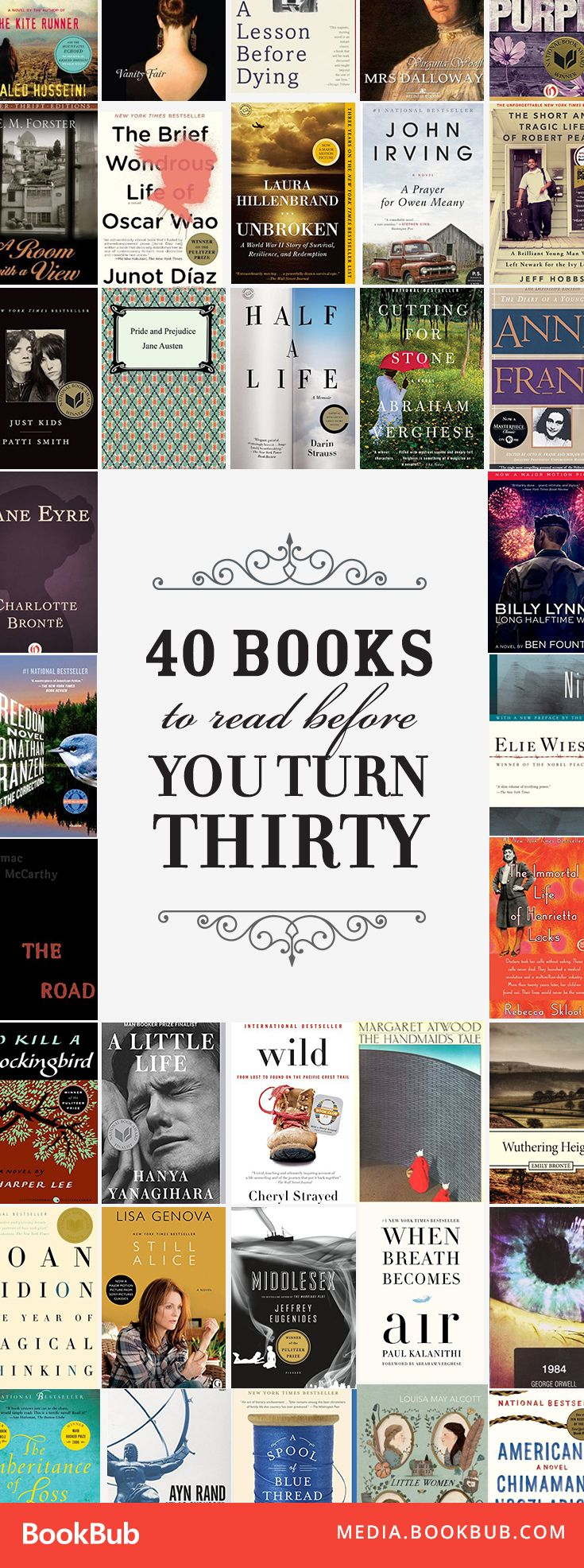 Looking for books to read in your 20s? check out our list of must-read books before you turn thirty. From inspirational memoirs to thought-provoking modern fiction, these books are worth a read. 5