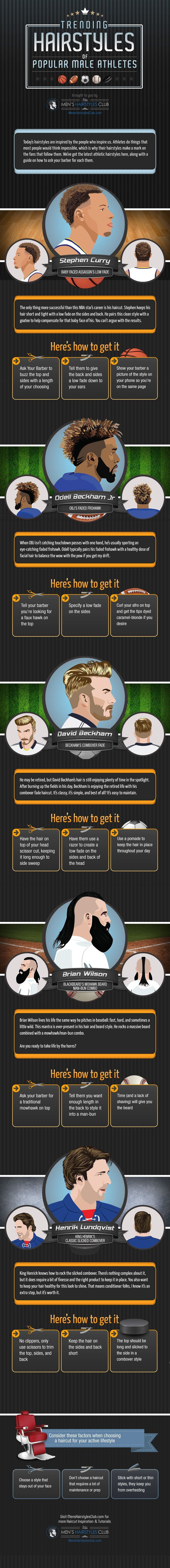 Men Hairstyles Business Infographic