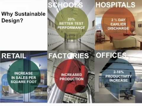 1237 best sustainable architecture images on pinterest for Sustainable design consultants