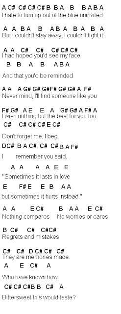 Flute Sheet Music: Someone Like You