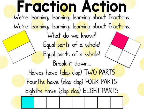 math worksheet : 38 best 2nd grade  fractions images on pinterest  math fractions  : Fractions For 2nd Graders Games