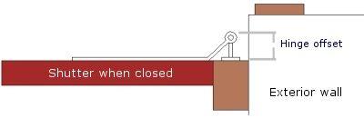 Shutters:  Hinge offset for exterior shutter hinges
