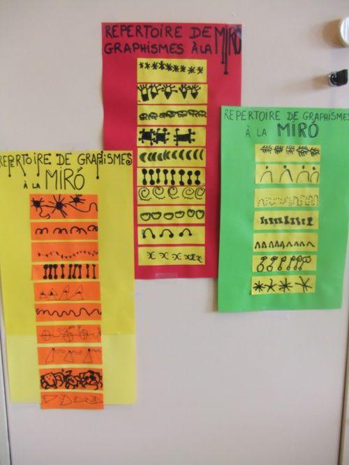 Exemple de constitution d'un répertoire de graphismes