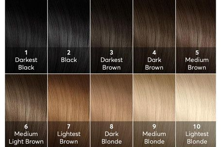 Hair Color Names From 1 10 From Darkest Black To Lightest