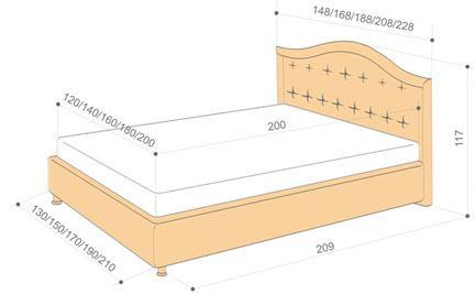 Габаритные размеры кровати