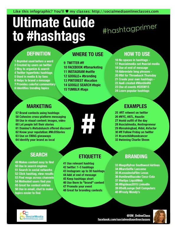 """The answer to """"What the heck's a hashtag?"""" Infographic explains what a hashtag is, how to use it across multiple social networks, the etiquette for each social network, & examples of popular hashtags"""