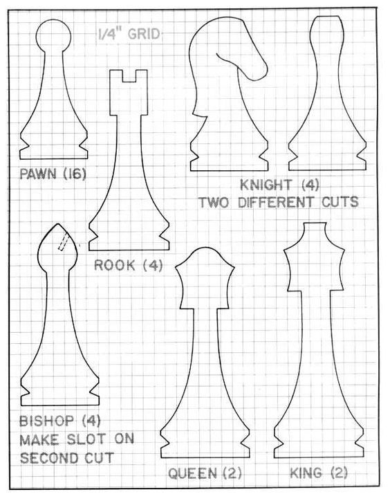 Band saw chess pieces:
