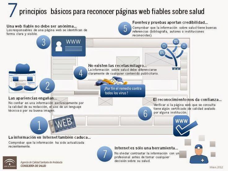"""Pediatría Basada en Pruebas: ¿Cómo reconocer si una web sanitaria es """"fiable""""?"""