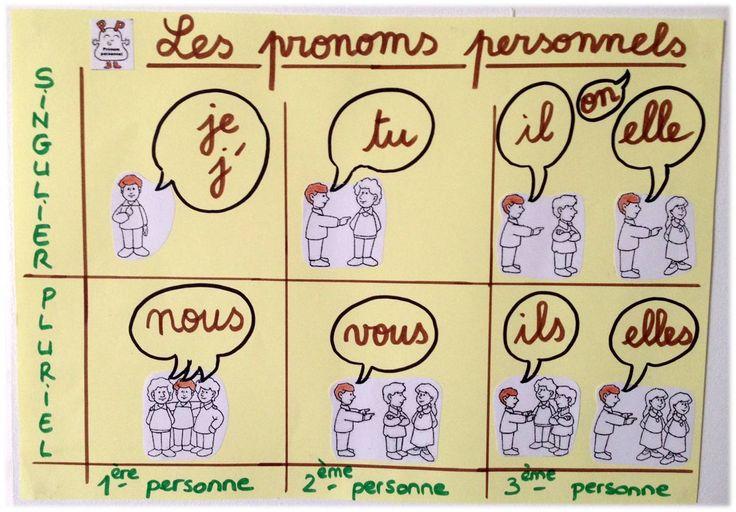 Les pronoms personnels sujets en CE1