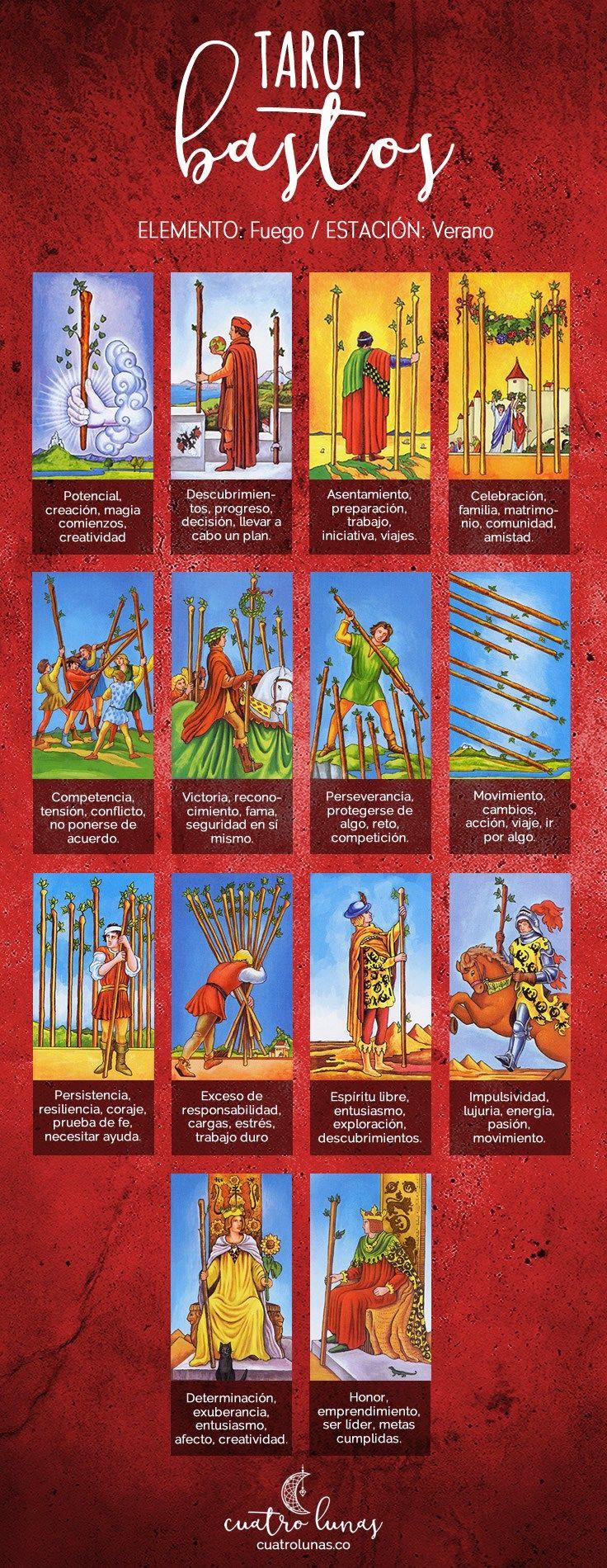 Los arcanos menores del Tarot: bastos o varas