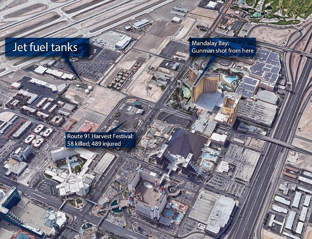 Las Vegas gunman wanted to hit aviation fuel tanks - https://buzznews.co.uk/las-vegas-gunman-wanted-to-hit-aviation-fuel-tanks -