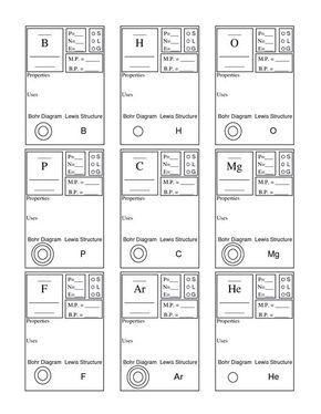 Periodic table basics worksheet answer key chemistry pinterest periodic table basics worksheet answer key urtaz Images