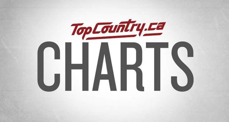 'FOUND' by Dan Davidson #3 in sales. Top+Country+Charts+–+June+27,+2016