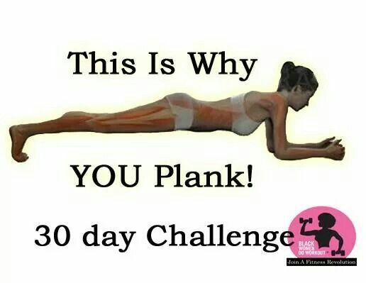 30 day plank challenge | Get it right, Get it tight | Pinterest