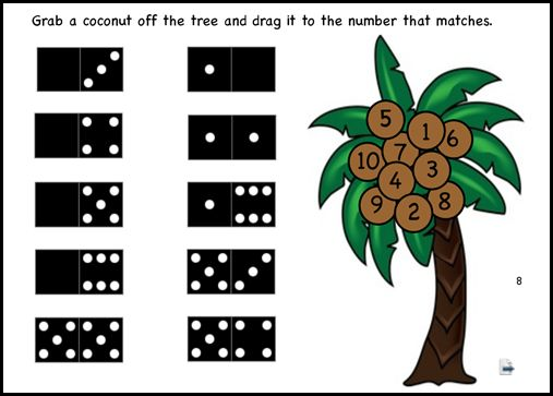 several chart ideas for smart board to go with math concepts. Great center ideas.