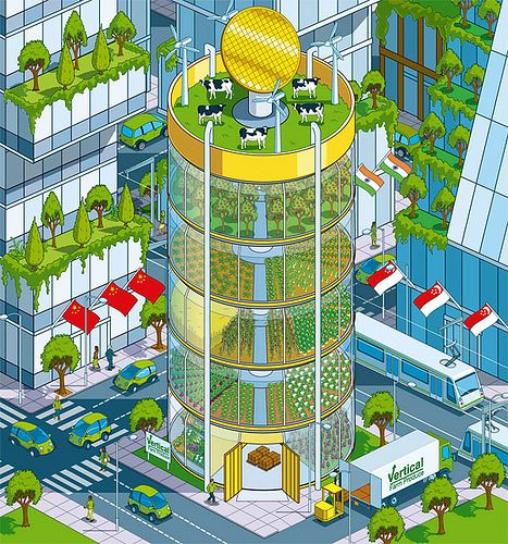 25+ Best Ideas About Vertical Farming On Pinterest