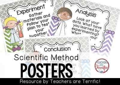 scientific poster titles